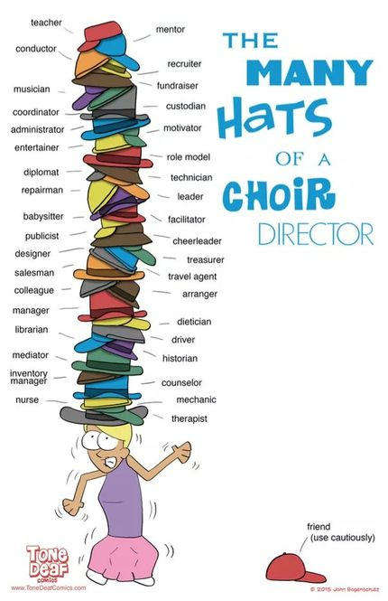 CHOIR DIRECTOR JOB